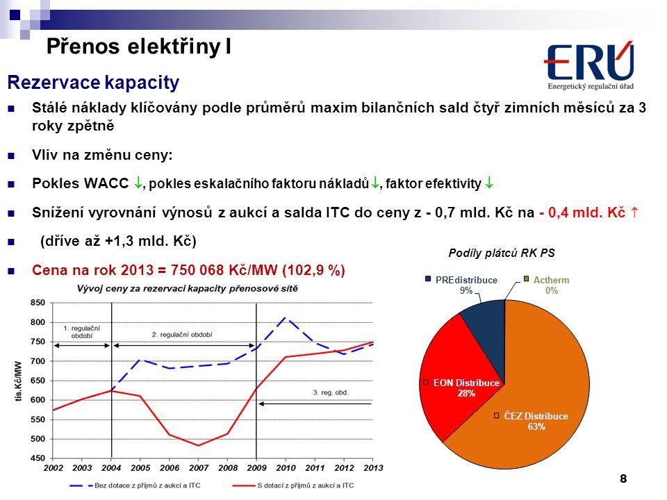 Přenos elektřiny I Rezervace kapacity