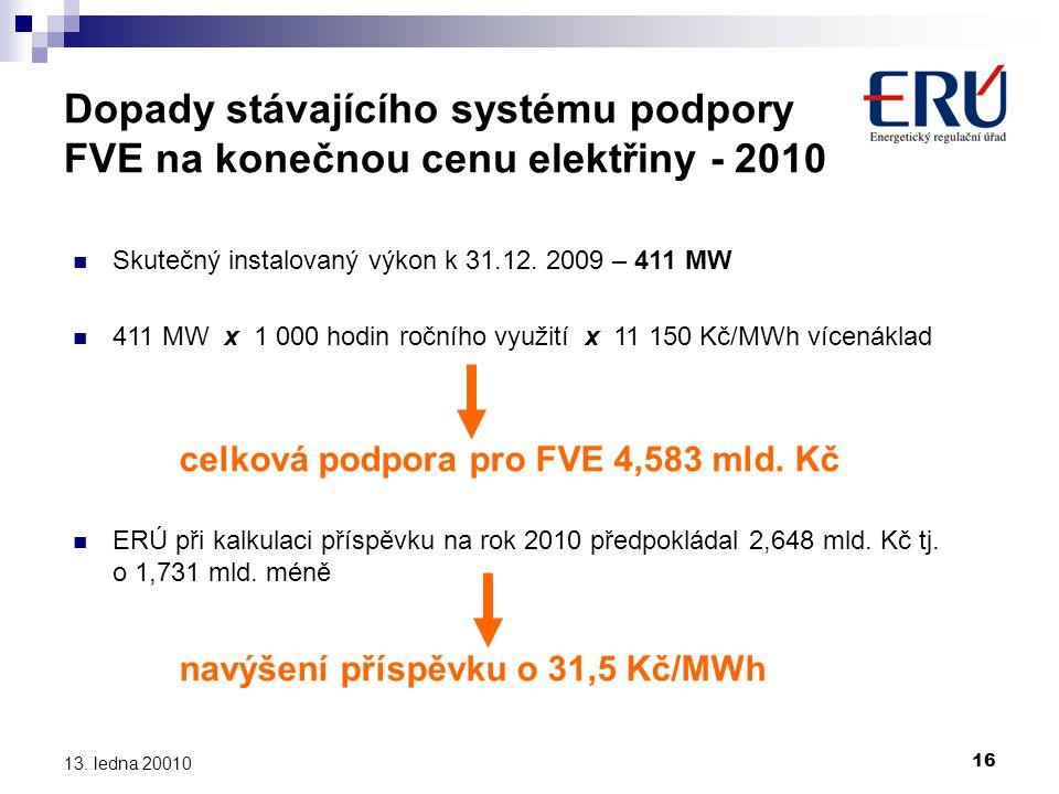 Dopady stávajícího systému podpory FVE na konečnou cenu elektřiny - 2010