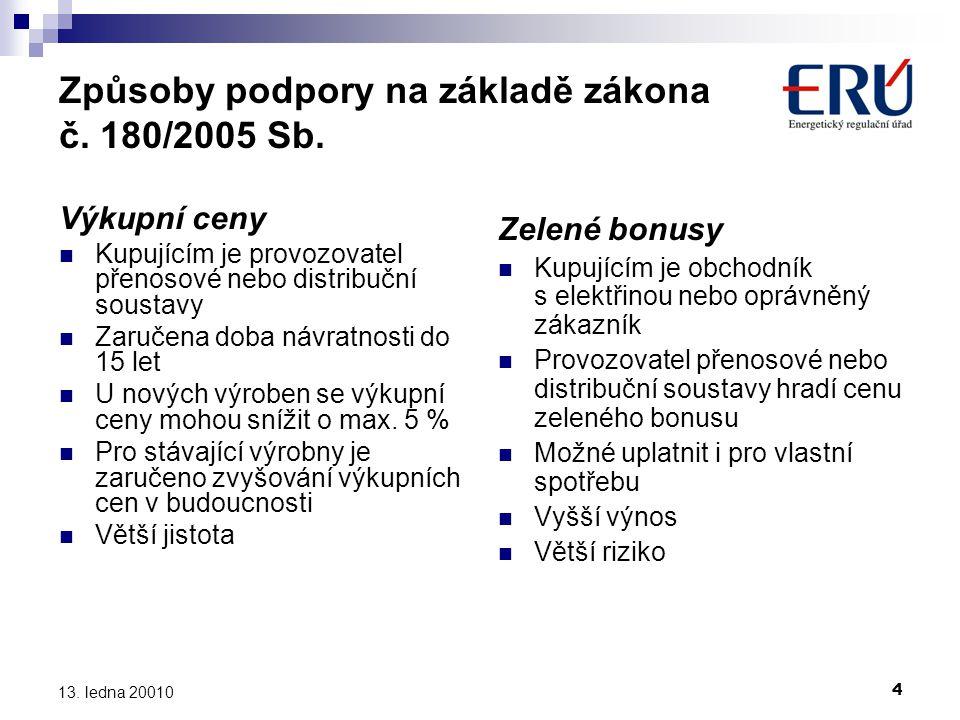 Způsoby podpory na základě zákona č. 180/2005 Sb.