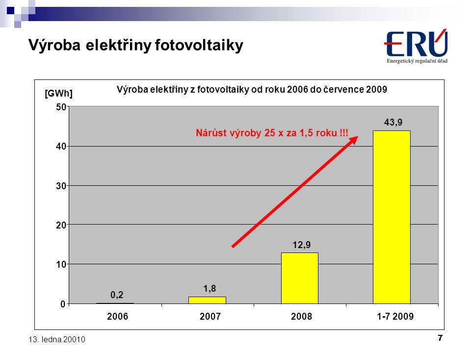 Výroba elektřiny fotovoltaiky