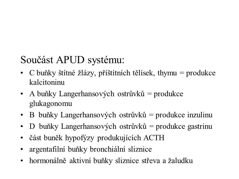 kůry nadledvin + nesiodom gastroenteropankreatického systému