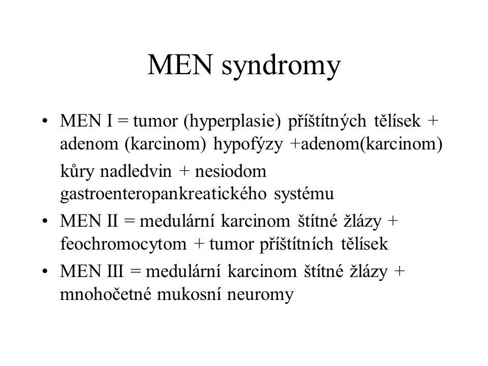 MEN syndromy MEN I = tumor (hyperplasie) příštítných tělísek + adenom (karcinom) hypofýzy +adenom(karcinom)