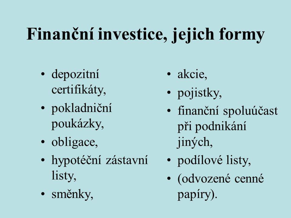 Finanční investice, jejich formy