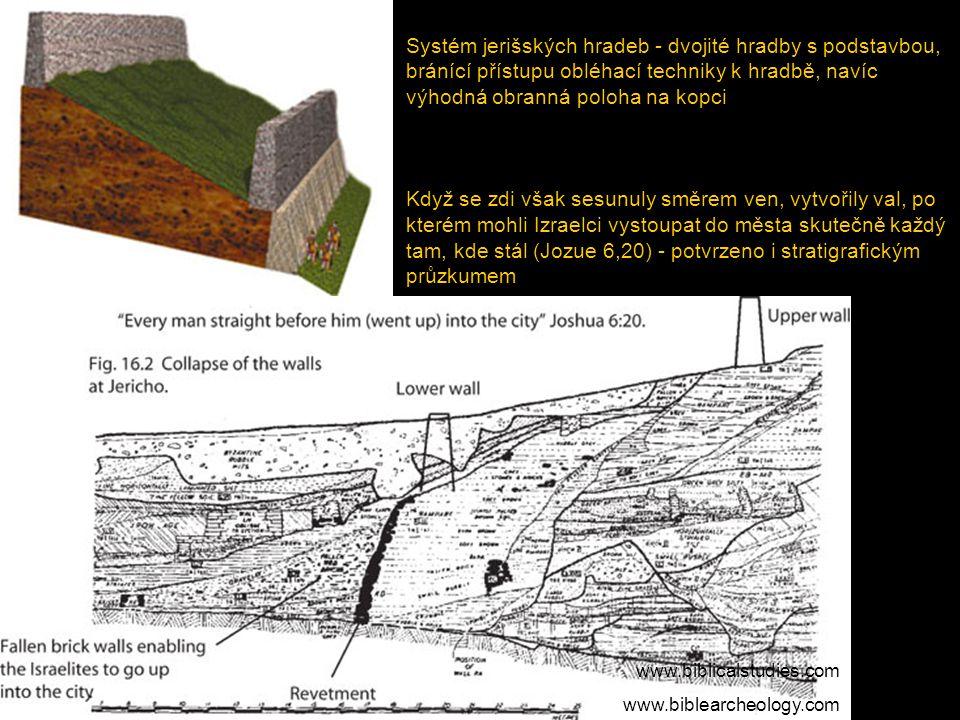 Systém jerišských hradeb - dvojité hradby s podstavbou, bránící přístupu obléhací techniky k hradbě, navíc výhodná obranná poloha na kopci