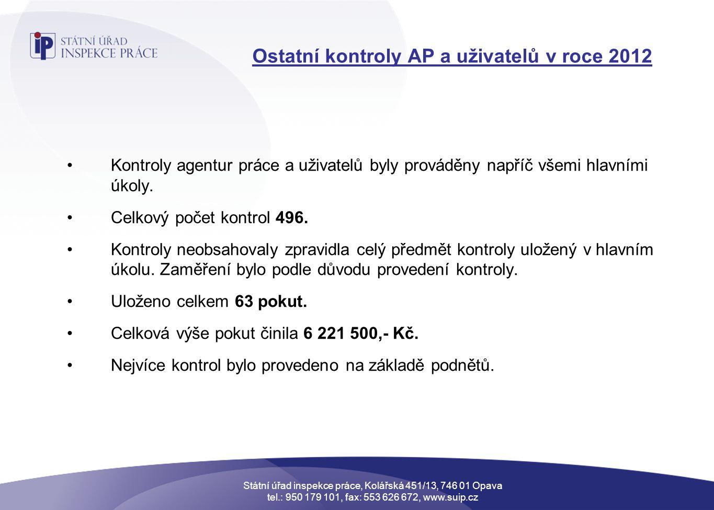 Ostatní kontroly AP a uživatelů v roce 2012