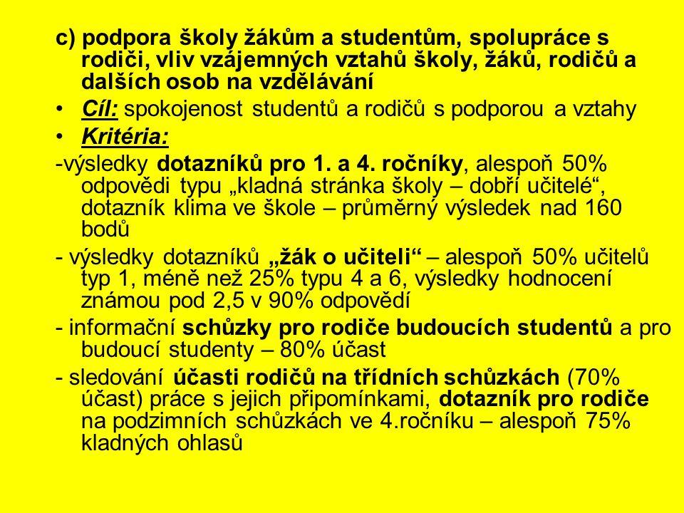 c) podpora školy žákům a studentům, spolupráce s rodiči, vliv vzájemných vztahů školy, žáků, rodičů a dalších osob na vzdělávání