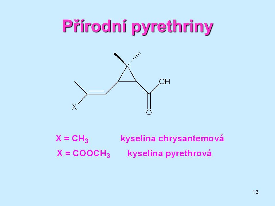 Přírodní pyrethriny