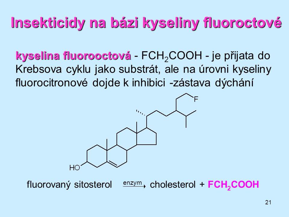 Insekticidy na bázi kyseliny fluoroctové