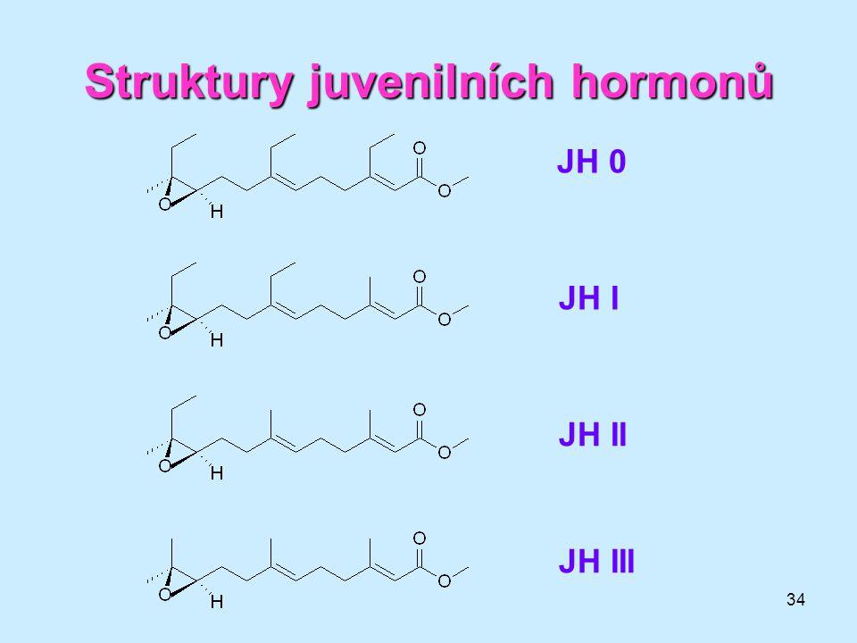 Struktury juvenilních hormonů