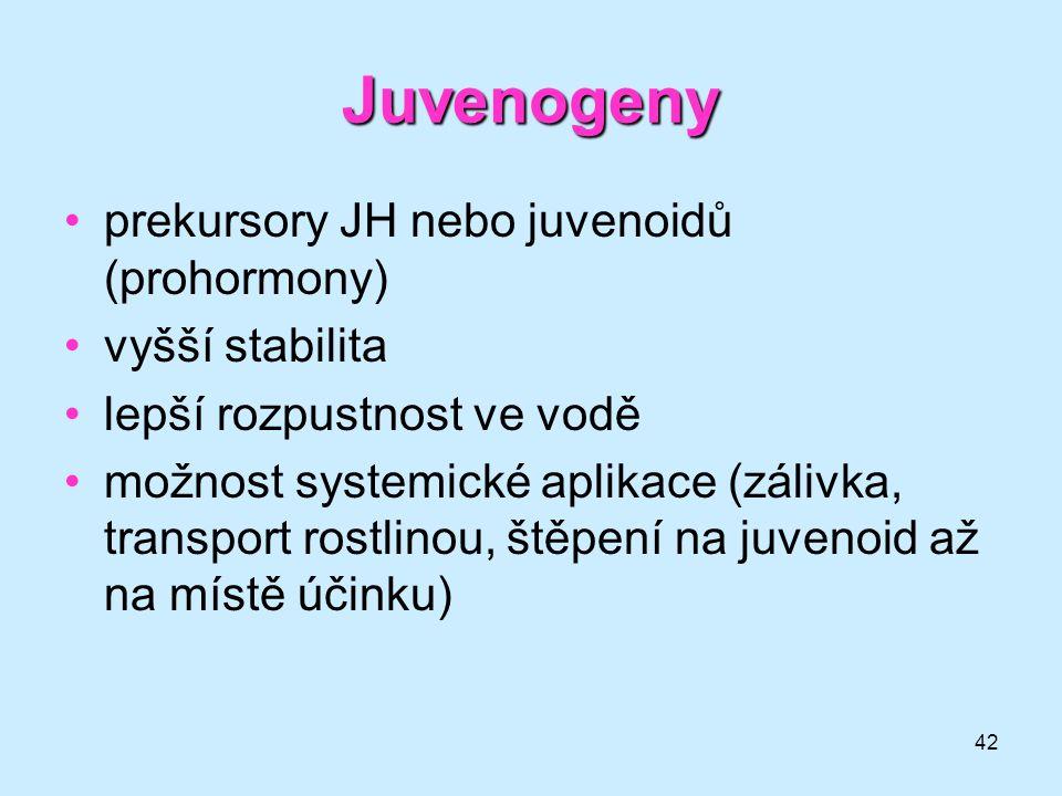 Juvenogeny prekursory JH nebo juvenoidů (prohormony) vyšší stabilita