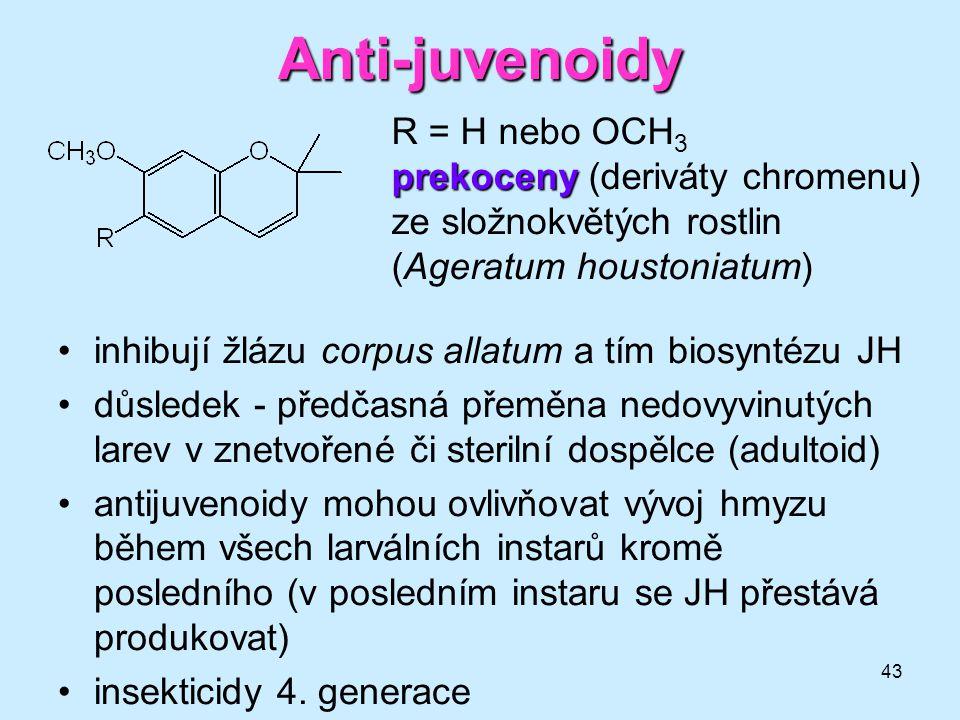 Anti-juvenoidy R = H nebo OCH3 prekoceny (deriváty chromenu)