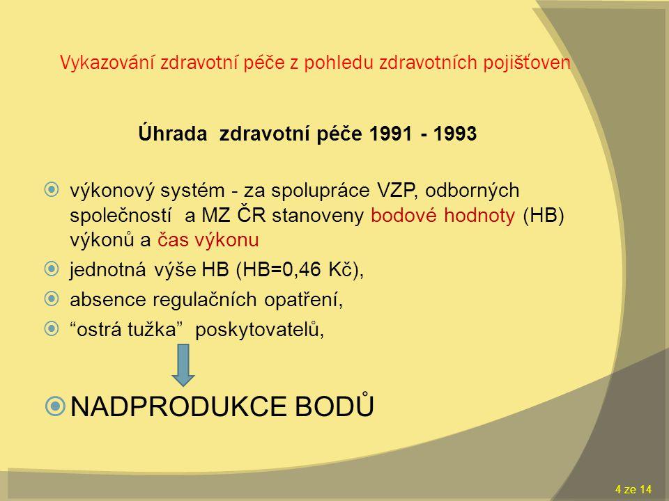 Úhrada zdravotní péče 1991 - 1993