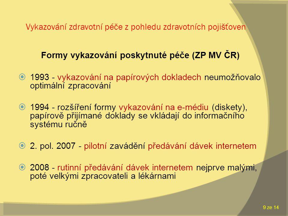 Formy vykazování poskytnuté péče (ZP MV ČR)