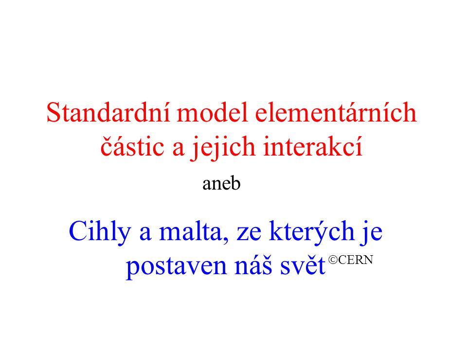 Standardní model elementárních částic a jejich interakcí
