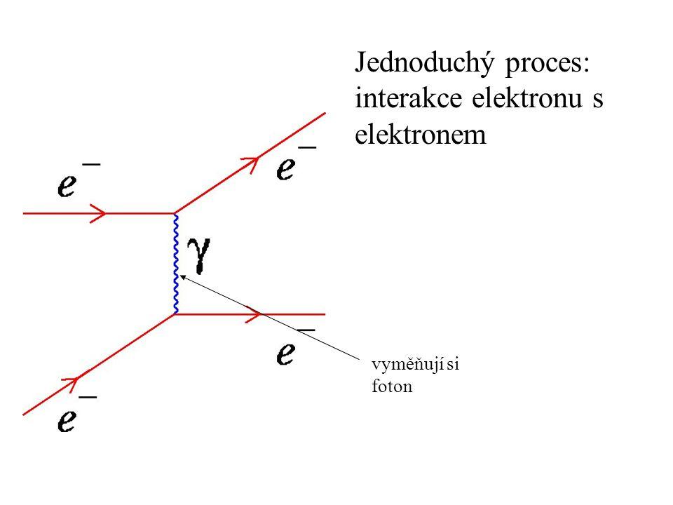 Jednoduchý proces: interakce elektronu s elektronem