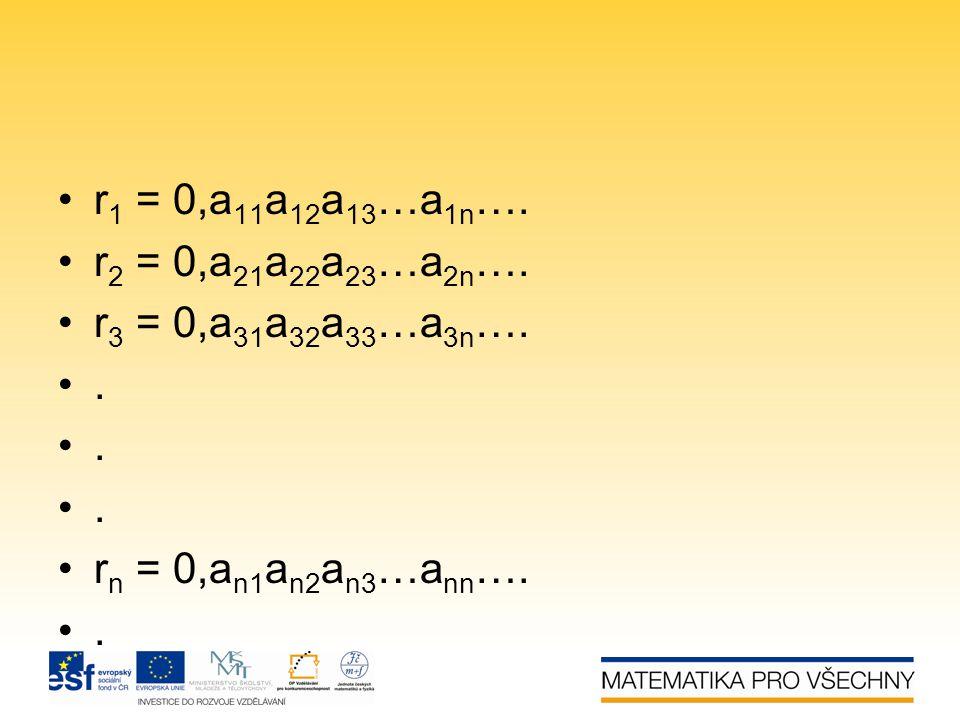 r1 = 0,a11a12a13…a1n…. r2 = 0,a21a22a23…a2n…. r3 = 0,a31a32a33…a3n…. . rn = 0,an1an2an3…ann….