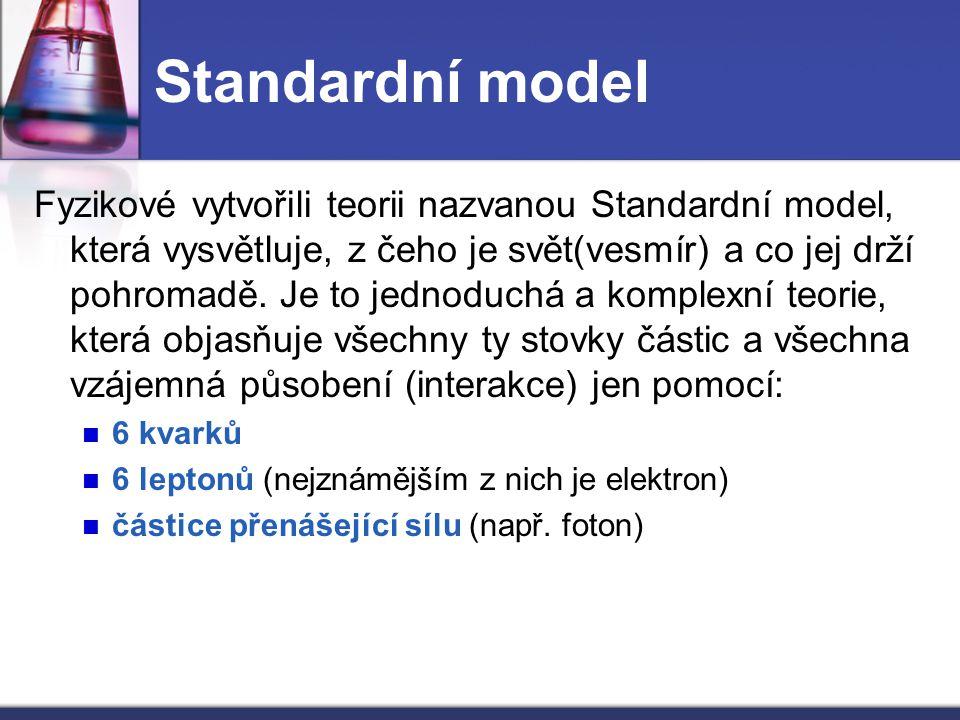 Standardní model