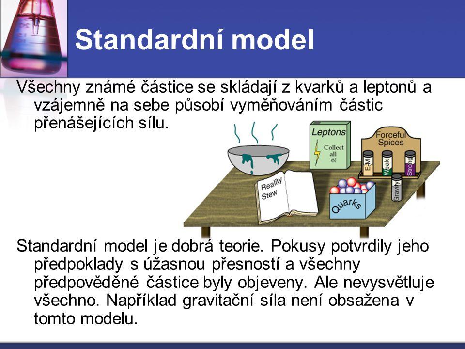 Standardní model Všechny známé částice se skládají z kvarků a leptonů a vzájemně na sebe působí vyměňováním částic přenášejících sílu.