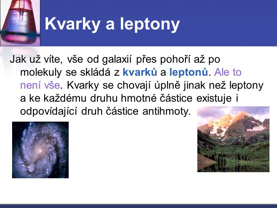 Kvarky a leptony