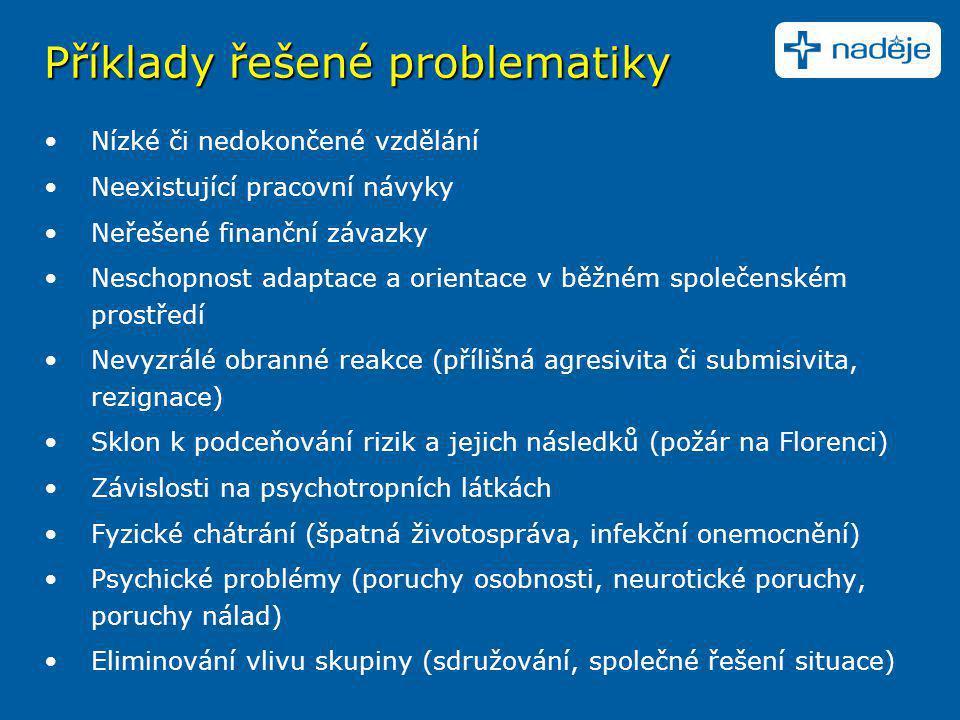 Příklady řešené problematiky