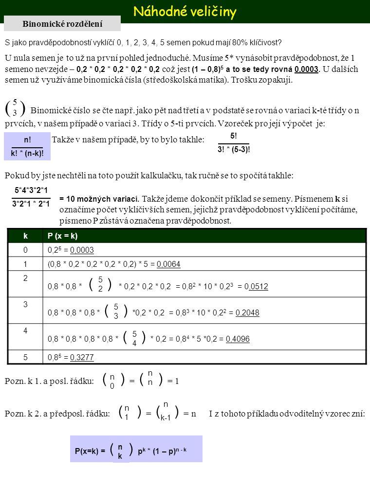 Náhodné veličiny Binomické rozdělení. S jako pravděpodobností vyklíčí 0, 1, 2, 3, 4, 5 semen pokud mají 80% klíčivost