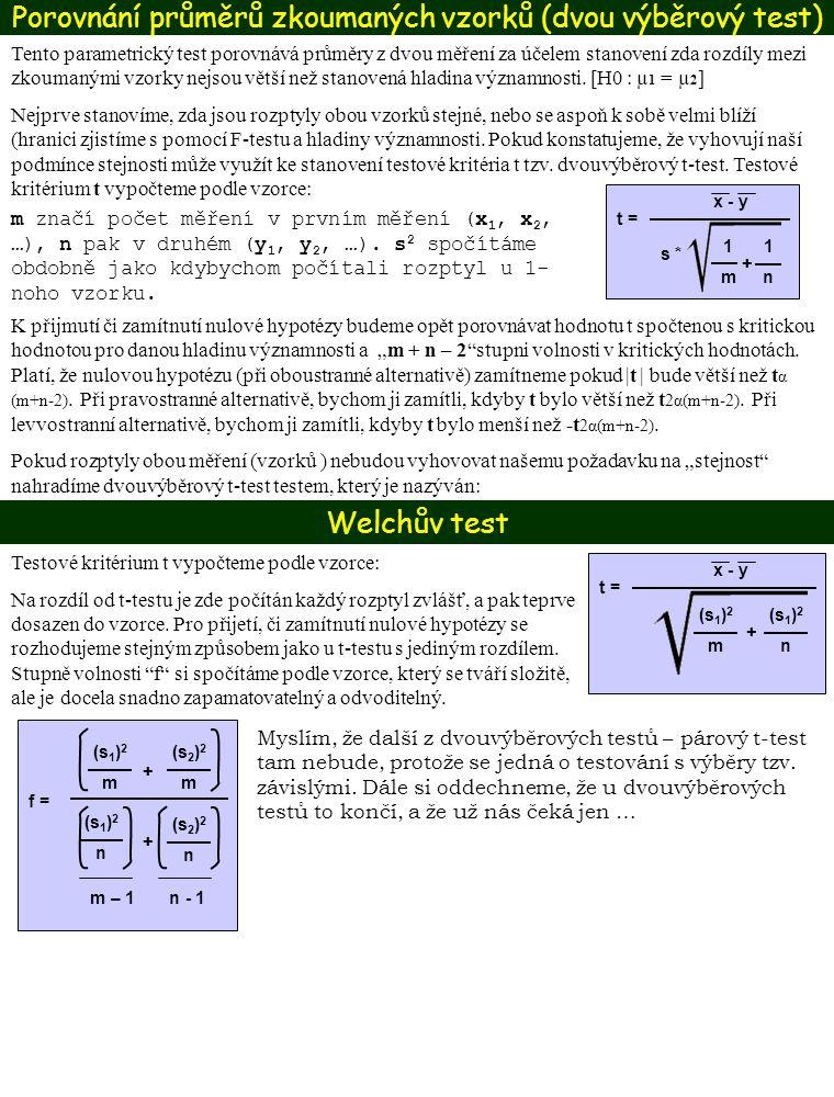 Porovnání průměrů zkoumaných vzorků (dvou výběrový test)