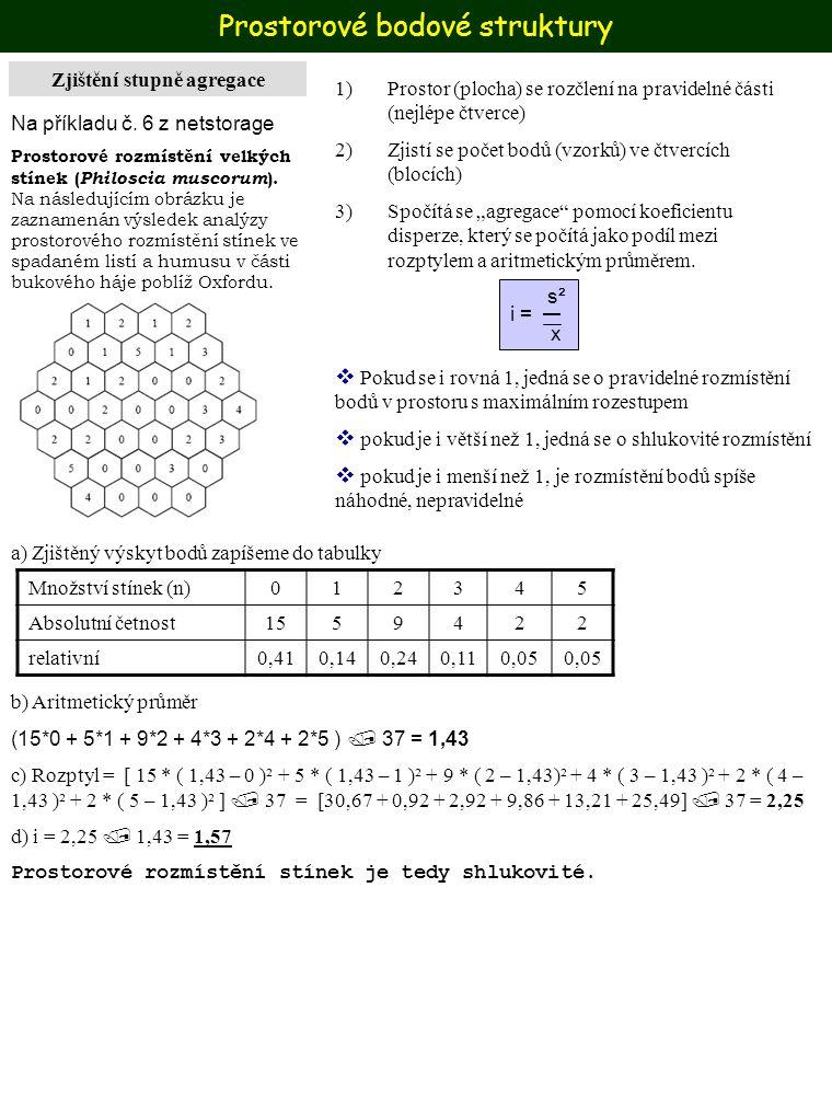 Prostorové bodové struktury