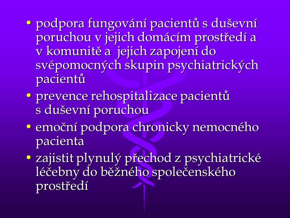 podpora fungování pacientů s duševní poruchou v jejich domácím prostředí a v komunitě a jejich zapojení do svépomocných skupin psychiatrických pacientů