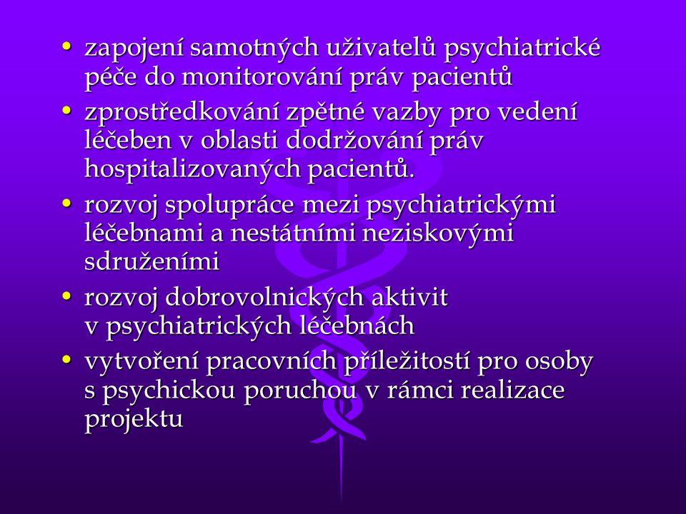 zapojení samotných uživatelů psychiatrické péče do monitorování práv pacientů