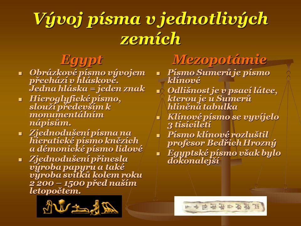 Vývoj písma v jednotlivých zemích