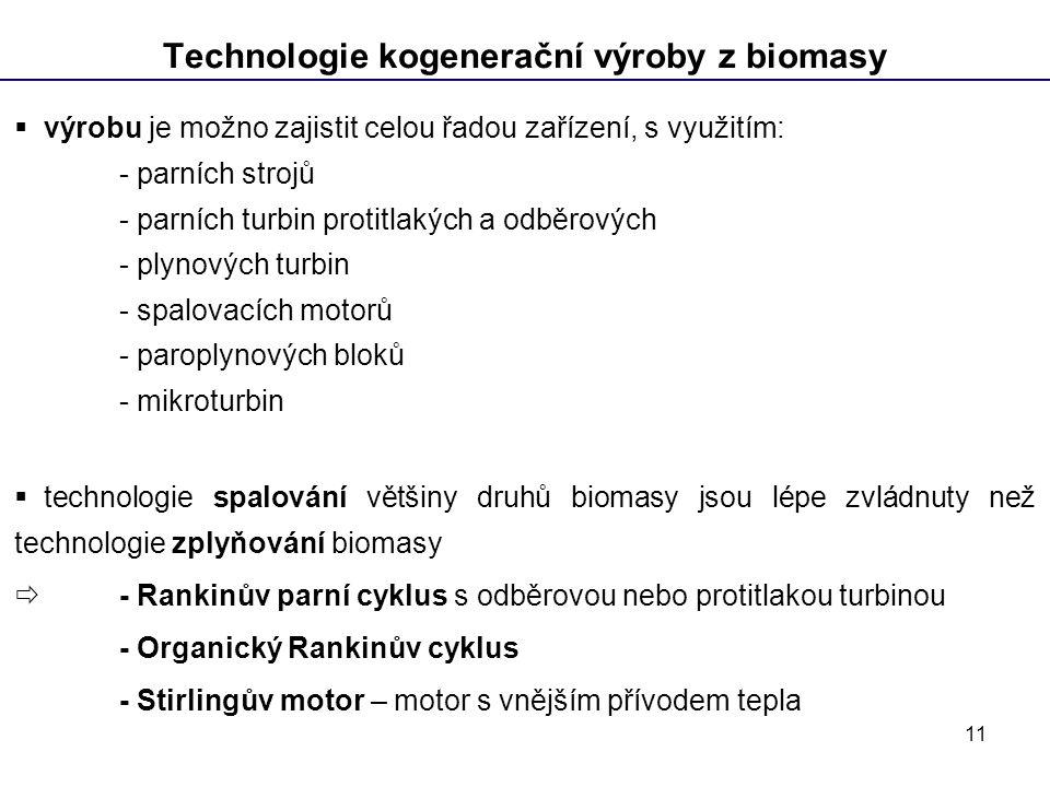Technologie kogenerační výroby z biomasy