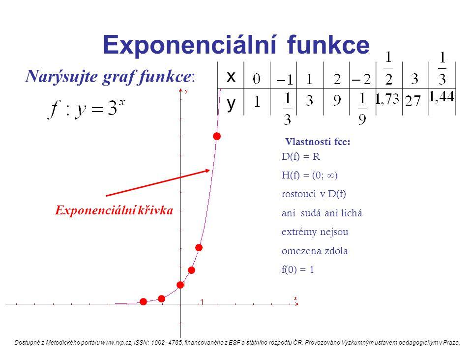 Exponenciální funkce x y Narýsujte graf funkce: Exponenciální křivka