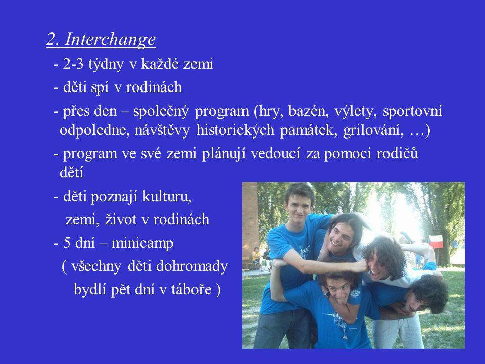 2. Interchange - 2-3 týdny v každé zemi - děti spí v rodinách