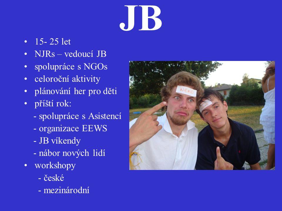 JB 15- 25 let NJRs – vedoucí JB spolupráce s NGOs celoroční aktivity