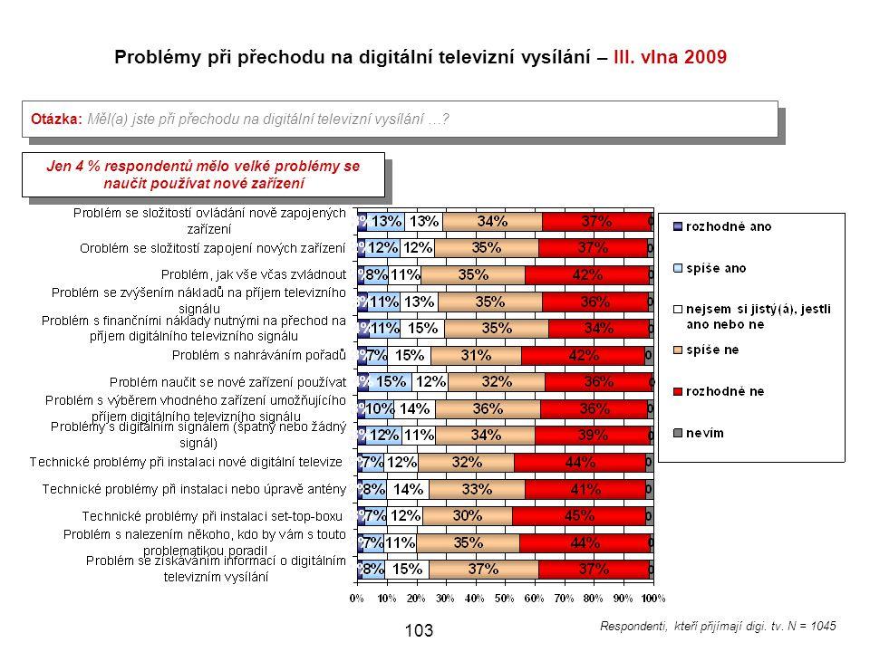 Problémy při přechodu na digitální televizní vysílání – III. vlna 2009