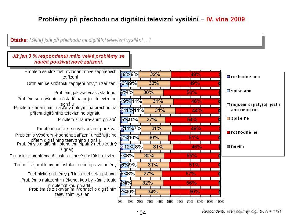 Problémy při přechodu na digitální televizní vysílání – IV. vlna 2009