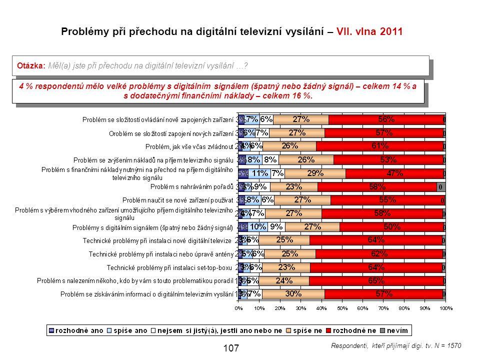 Problémy při přechodu na digitální televizní vysílání – VII. vlna 2011