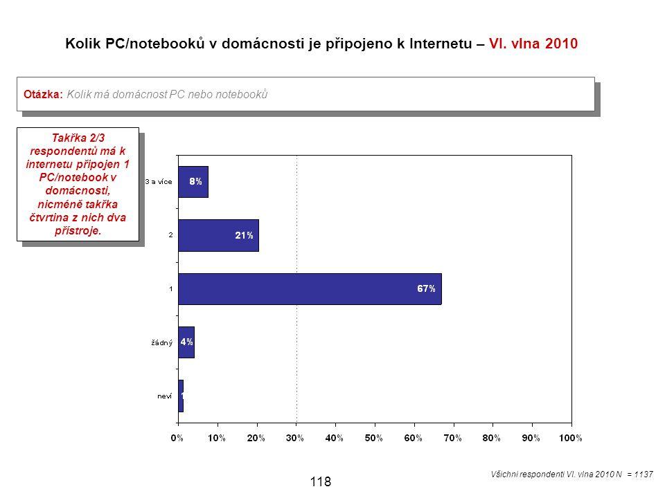 Kolik PC/notebooků v domácnosti je připojeno k Internetu – VI