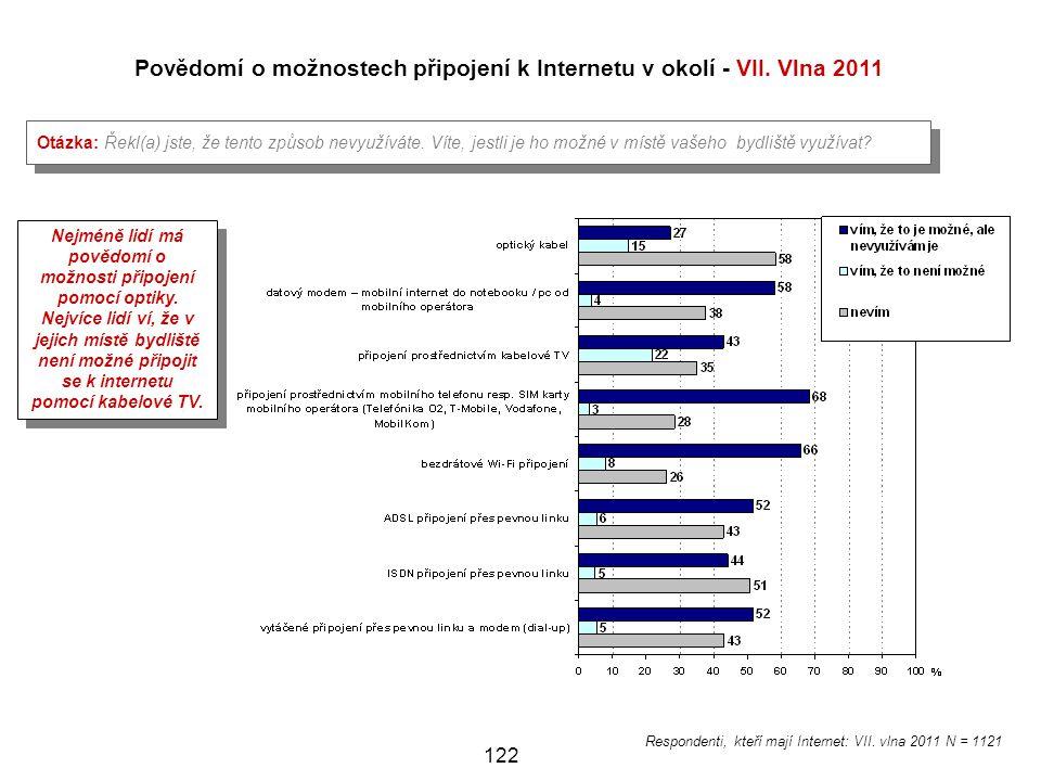 Povědomí o možnostech připojení k Internetu v okolí - VII. Vlna 2011
