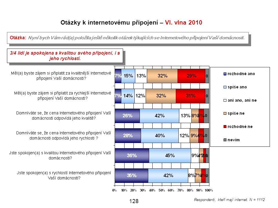 Otázky k internetovému připojení – VI. vlna 2010