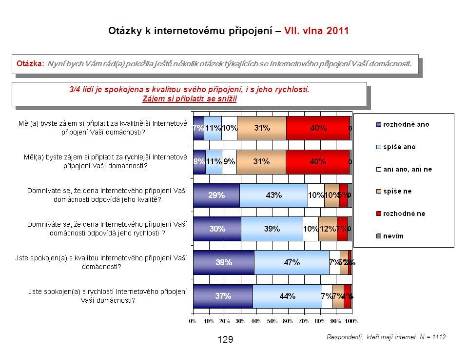 Otázky k internetovému připojení – VII. vlna 2011
