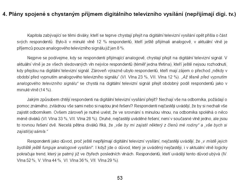 4. Plány spojené s chystaným příjmem digitálního televizního vysílání (nepřijímají digi. tv.)