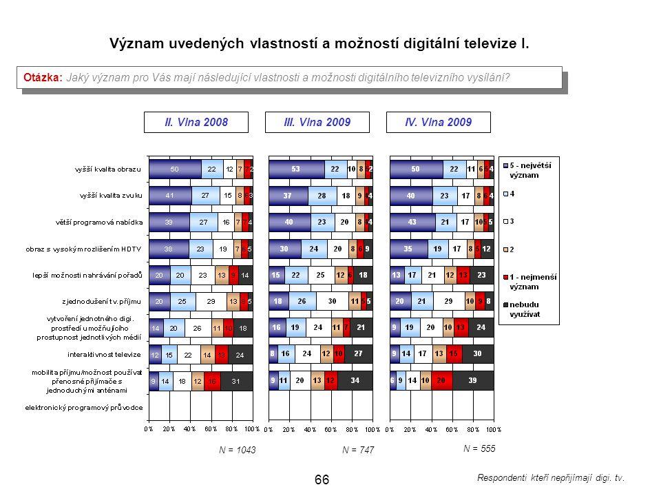 Význam uvedených vlastností a možností digitální televize I.