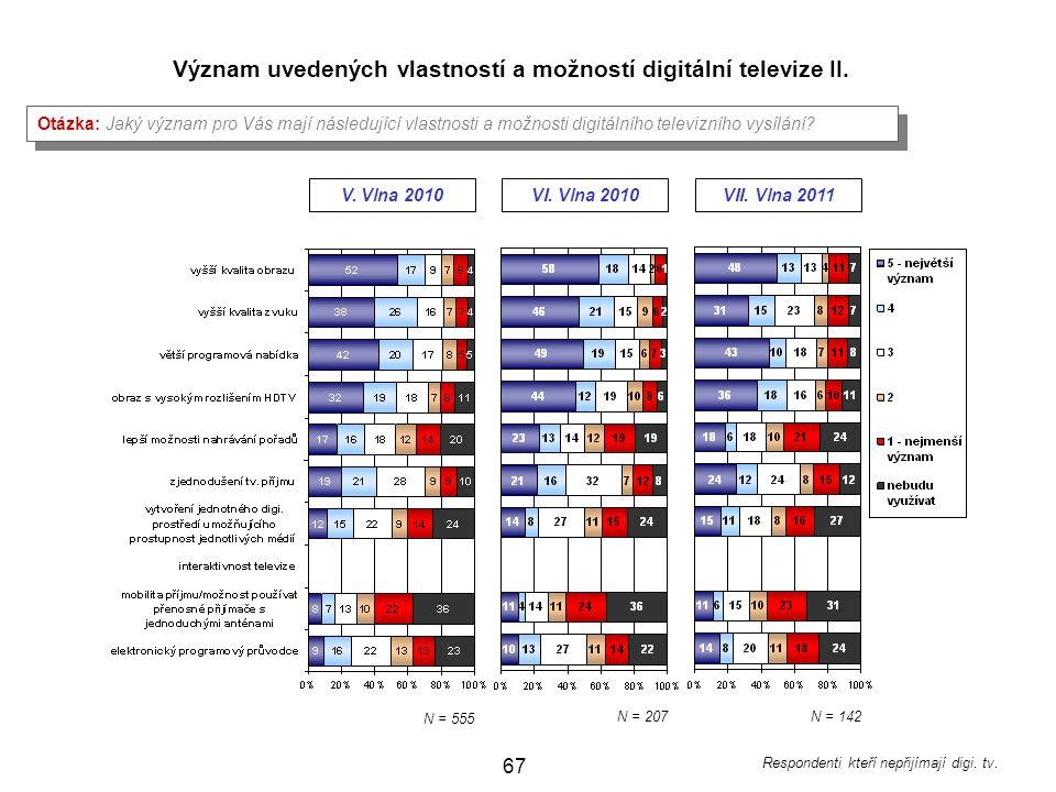 Význam uvedených vlastností a možností digitální televize II.