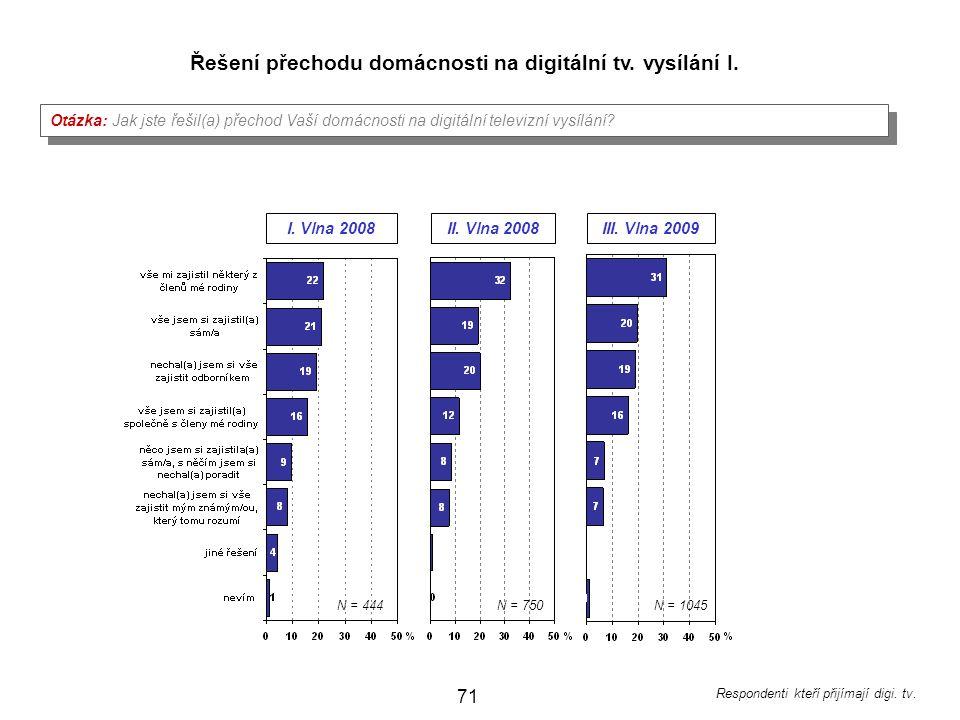 Řešení přechodu domácnosti na digitální tv. vysílání I.