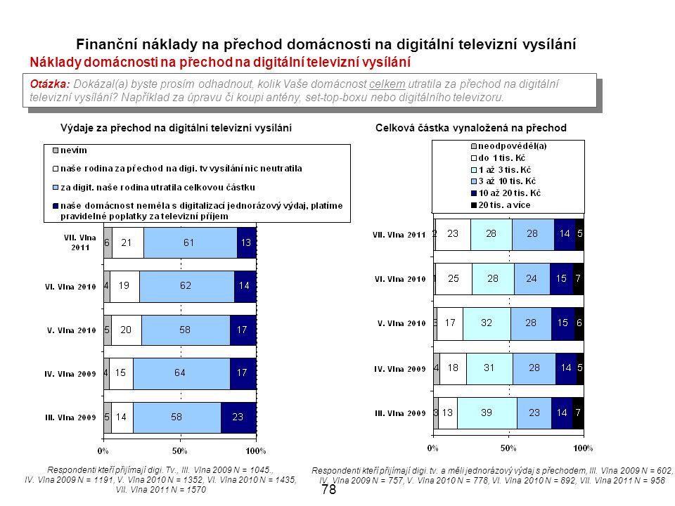 Finanční náklady na přechod domácnosti na digitální televizní vysílání