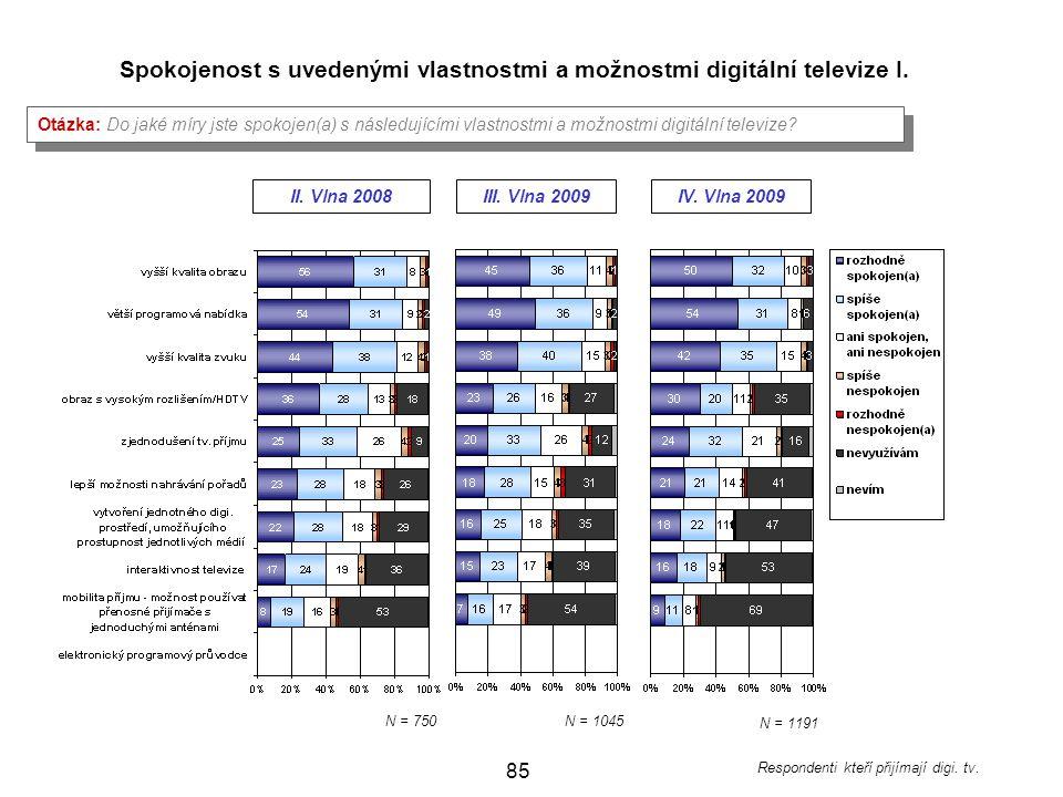 Spokojenost s uvedenými vlastnostmi a možnostmi digitální televize I.