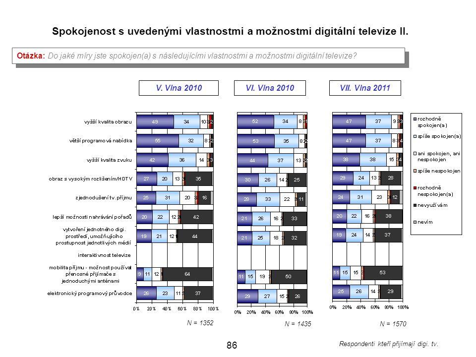 Spokojenost s uvedenými vlastnostmi a možnostmi digitální televize II.