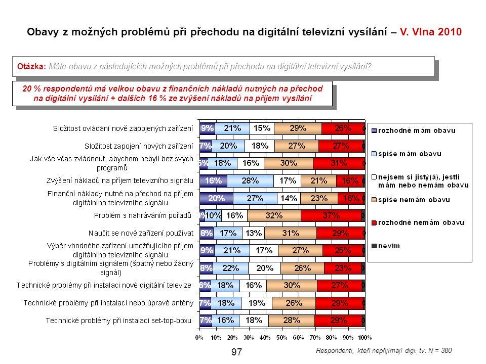 Respondenti, kteří nepřijímají digi. tv. N = 380