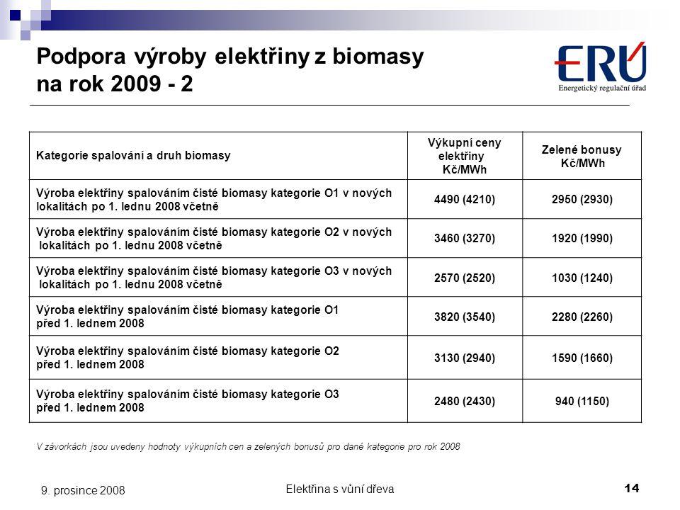 Podpora výroby elektřiny z biomasy na rok 2009 - 2